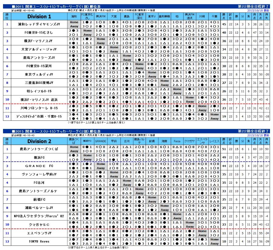 Kanto_FA|関東サッカー協会・第...